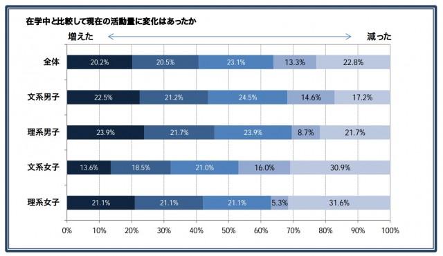 FireShot_Capture_70_-__-_https___saponet_mynavi_jp_enq_gakusei_kisotsu_data_kisotsu_2015_pdf