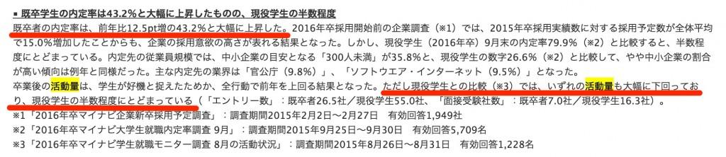FireShot_Capture_69_-_「2015年度マイナビ既卒者の就職活動に関する調査__-_http___www_mynavi_jp_news_2015_12_post_10267_html